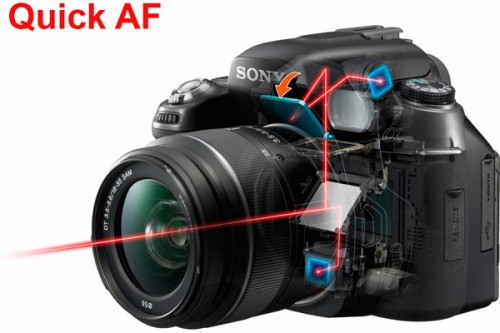 For the Quick AF Live View system, Sony employs unique technology not available with any other brand of DSLR for unusually fast autofocus with uninterrupted live view. The new Manual Focus Check LV mode is more typical and offers its own set of benefits as discussed in the text.