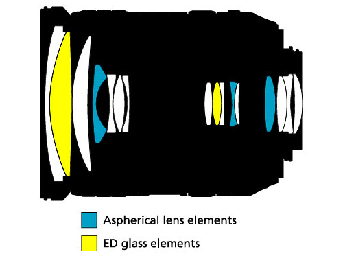 As this technical illustration indicates, the 18-200mm VR II lens incorporates five high-tech elements to minimize optical aberrations as well as linear distortion. Extra Low Dispersion glass is indicated in yellow while the aspherical elements are shown in blue.