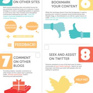 12 Steps To Blog Promotion Success