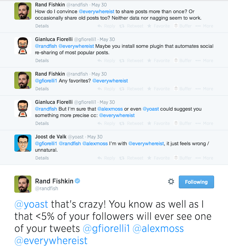 Should You Tweet Content More Than Once?