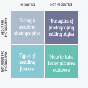 From Content To Conversion – Tips from Sprouting Photographer