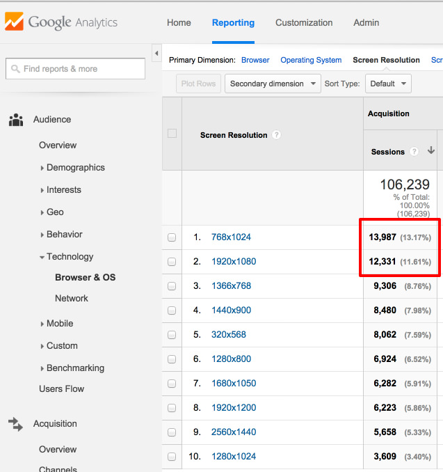 google-analytics-screen-size