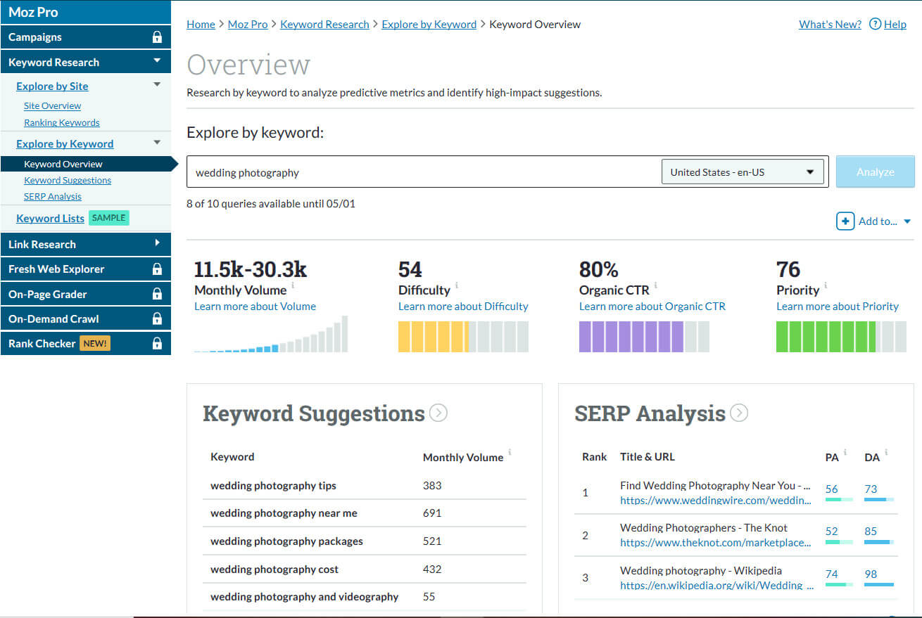 Keyword research is the foundation of a smart SEO strategy. This process helps you find popular search terms people are using that are also related to your content. It can be daunting at first, but tools such as Moz and SEMrush can help: